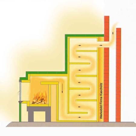 Kamin Inspiration ist schöne ideen für ihr haus design ideen
